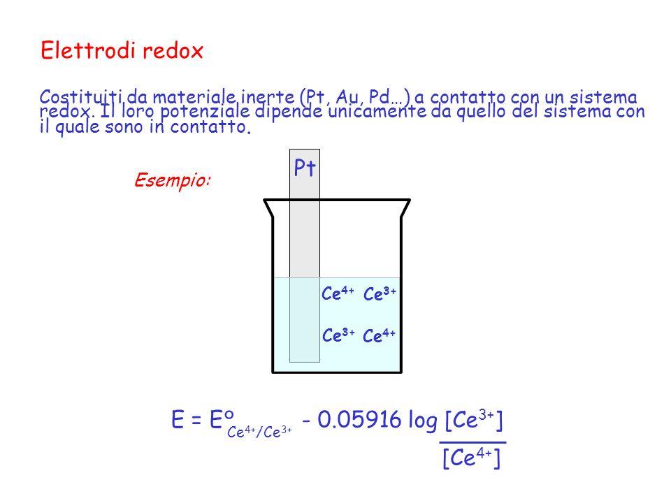 Elettrodi redox Pt E = E° - 0.05916 log [Ce3+] [Ce4+]